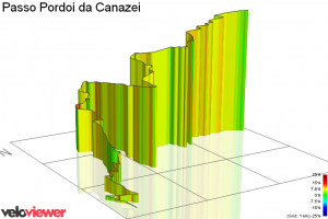 Passo Pordoi from Canazei - Veloviewer