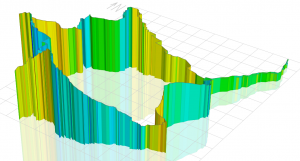 Sellaronda counterclockwise by Veloviewer